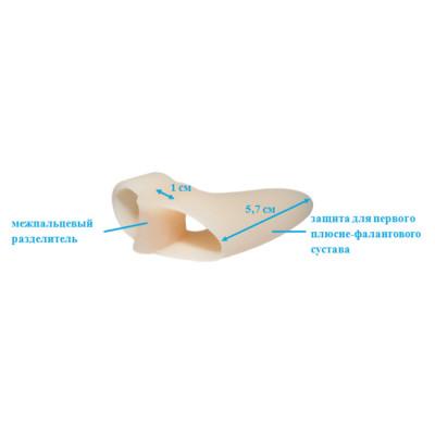 С-422 Защитные накладки