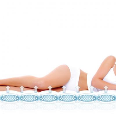 Если уже с утра вы чувствуете неприятные ощущения в спине то самое время задуматься об ортопедическом матрасе.