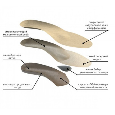 СТ-142  Стельки ортопедические мужские, женские